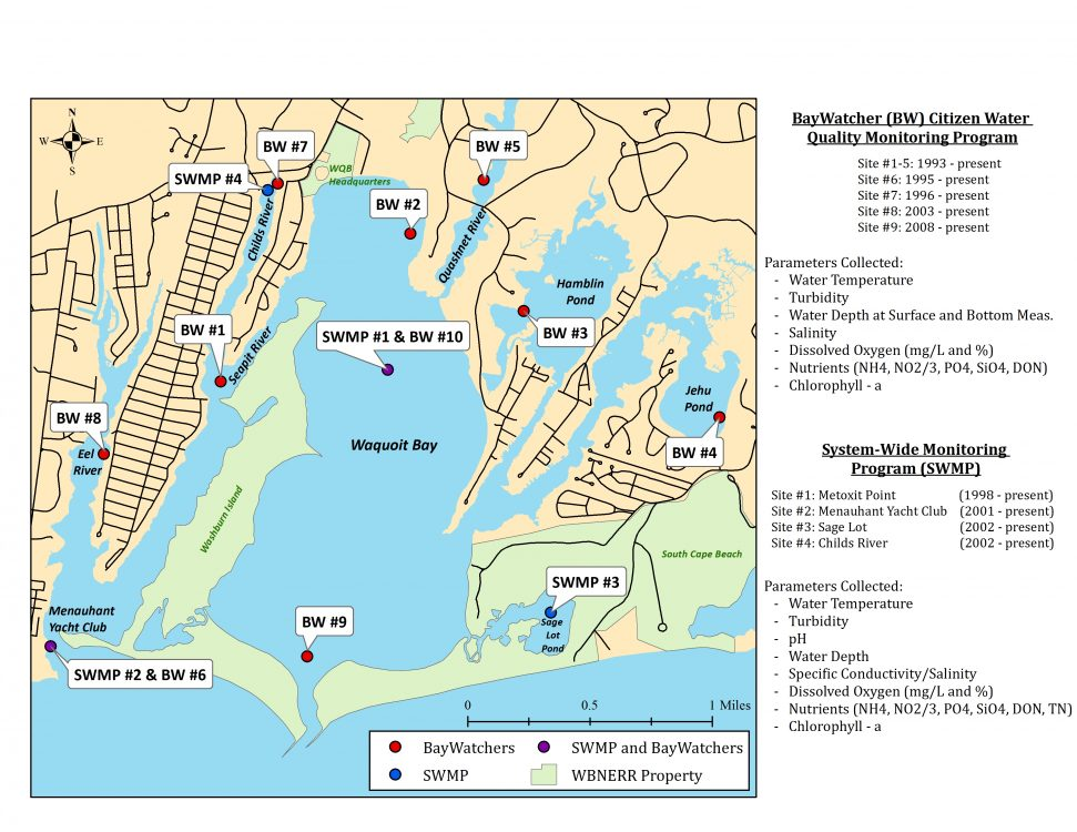 Waquoit Bay NERR Water Quality Monitoring Sites